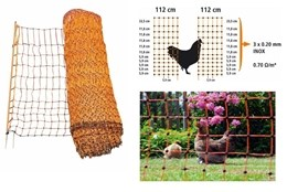 Picture of Poultry fencing